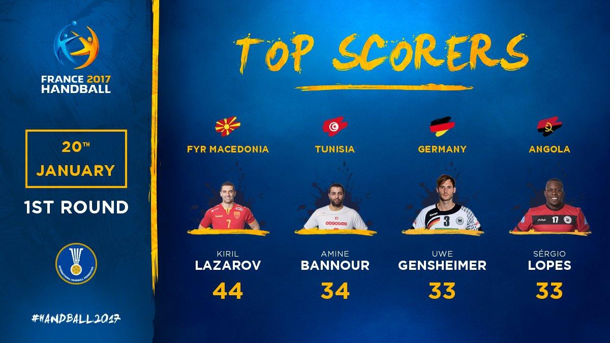 4️⃣4️⃣ @LazarovKiril7 👌  #Handball2017 #PhenomenalHandball https://t.c...