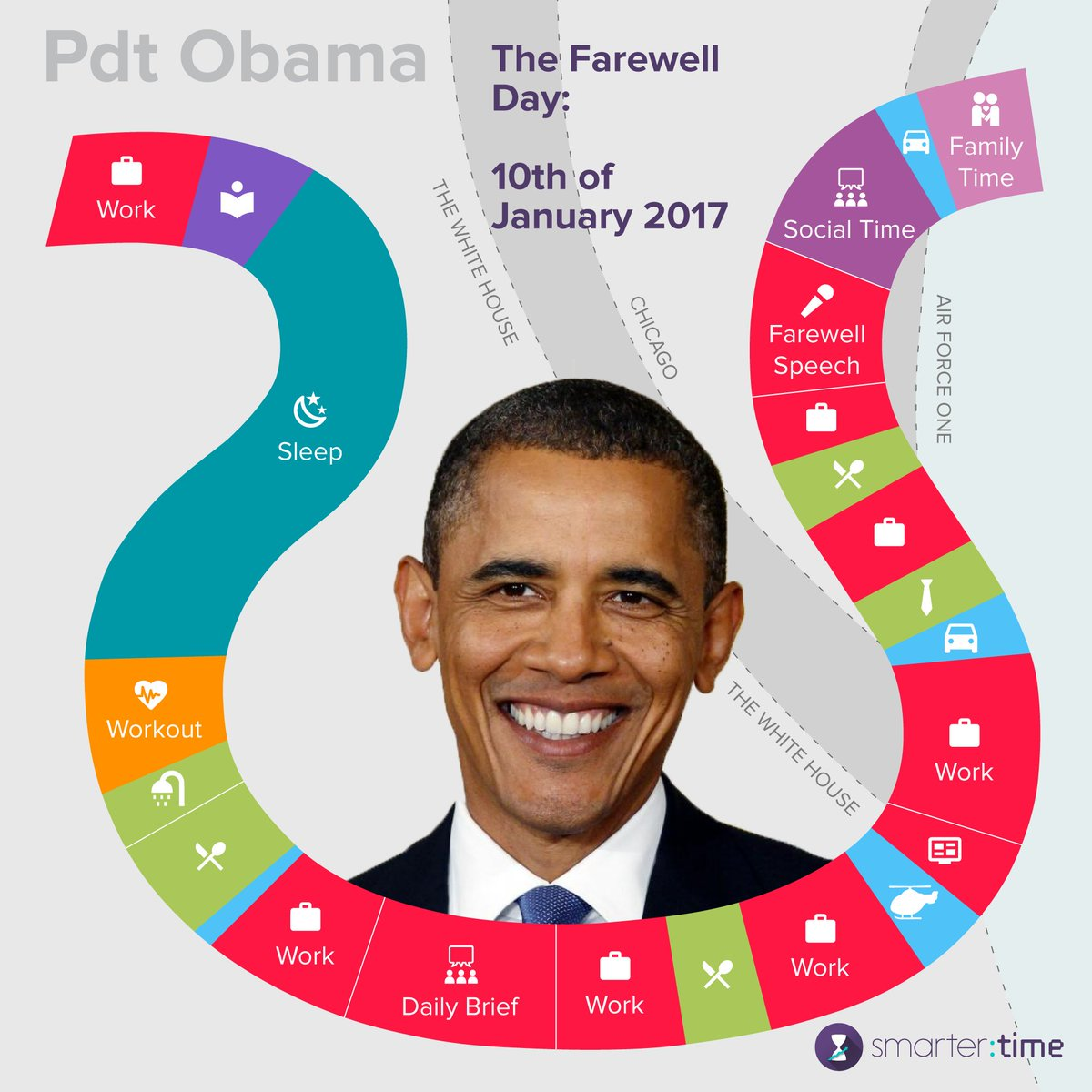 Smarter Time On Twitter The Time Has Come To Say Goodbye To Barack