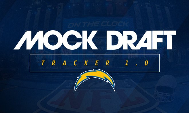 Who do notable pundits predict the #Chargers to draft seventh overall?...