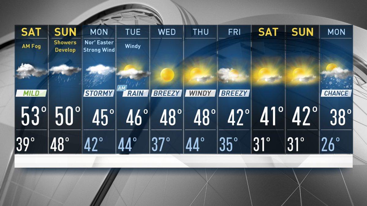 Janice Huff On Twitter Your StormTeamNY Day Forecast Https - 10dayforecast