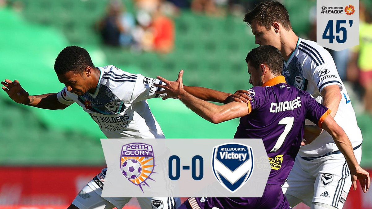 Half time here in Perth. No goals, but we've had the better of the con...