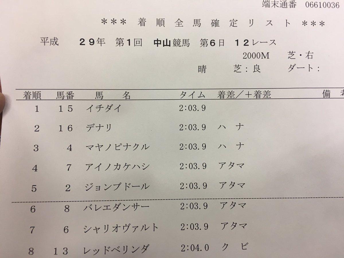 中山12Rは1着イチダイから7着シャリオヴァルトまで同タイム(着差はハナハナアタマアタマアタマアタマ…