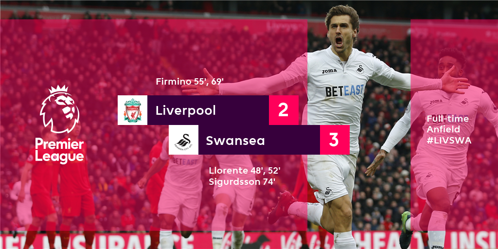 Swansea record their first #PL win at Anfield in a thrilling encounter...