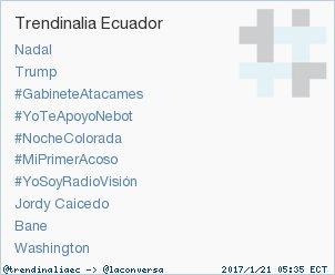 'Nadal' acaba de convertirse en TT ocupando la 1ª posición en Ecuador....