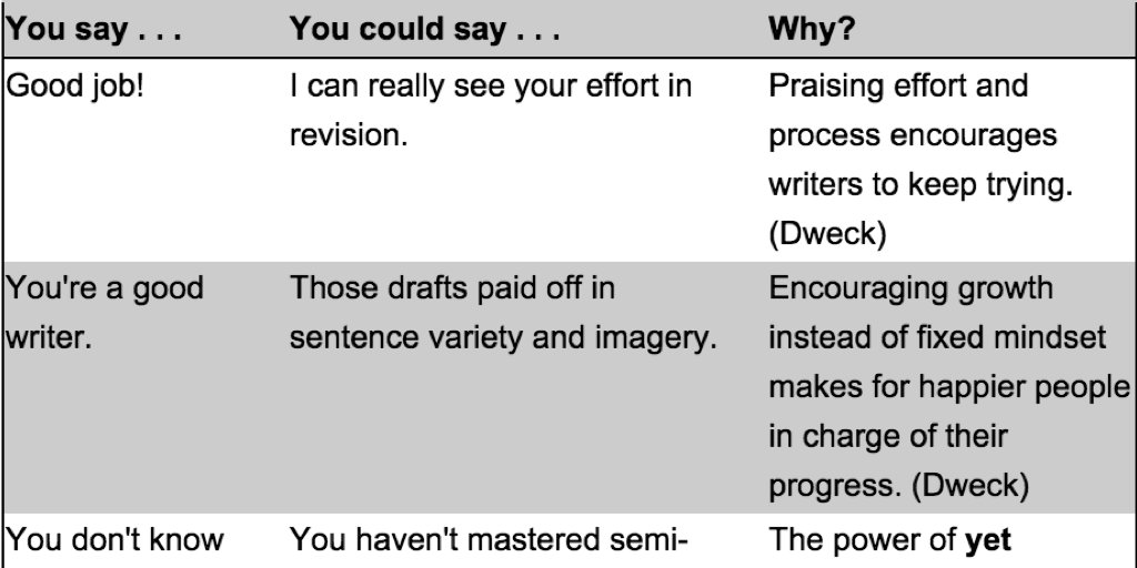 The recipe for student engagement & ownership? Intrinsic motivatio...