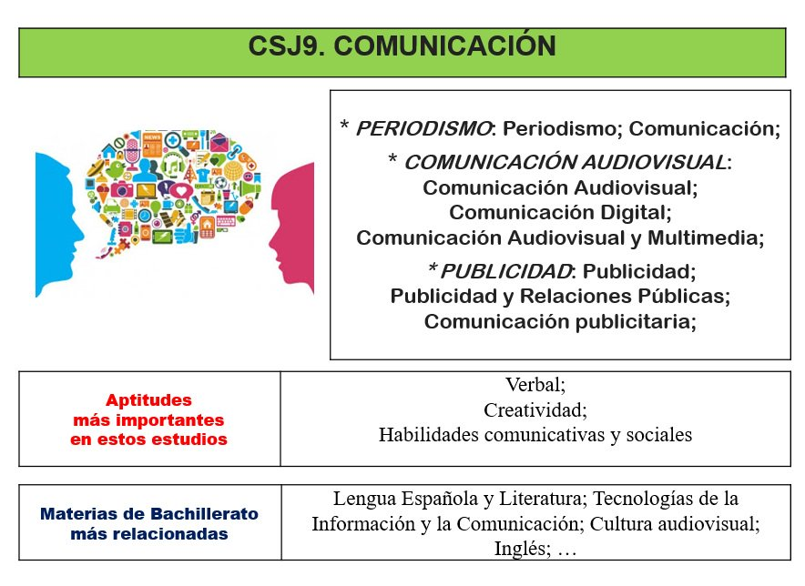 ¿Quieres estudiar COMUNICACIÓN (Periodismo, Comunicación Audiovisual, Publicidad)? #oriéntate en: https://t.co/Tj9HyOmSN1 https://t.co/kgRstzz3VE