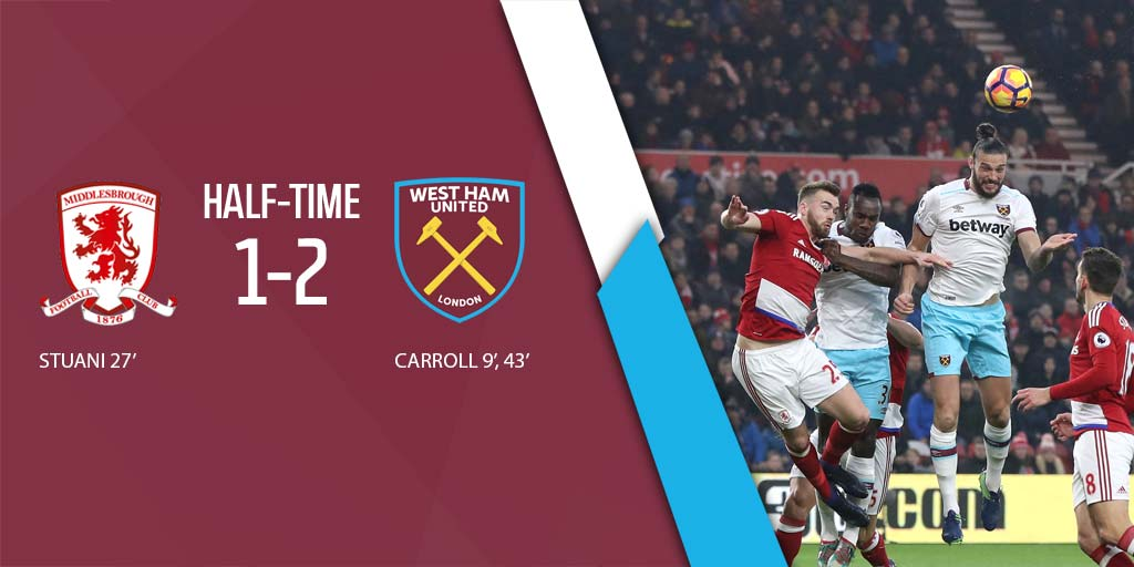 .@AndyTCarroll at the double and we lead at the break.  #COYI #MIDWHU...