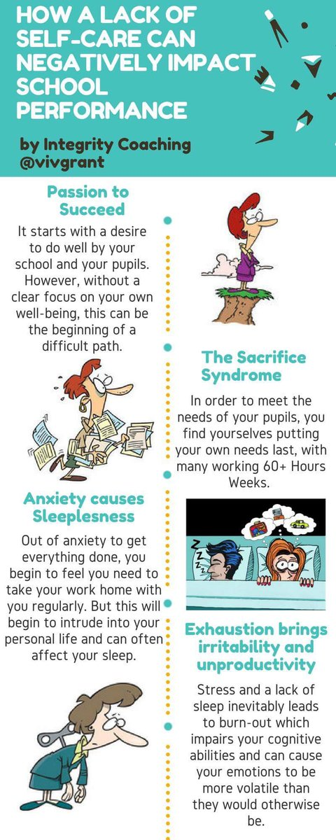 This is what happens when we neglect our own Wellbeing....  #sltchat #teacher5aday #womened #ukedchat<br>http://pic.twitter.com/xPyeaGic1u