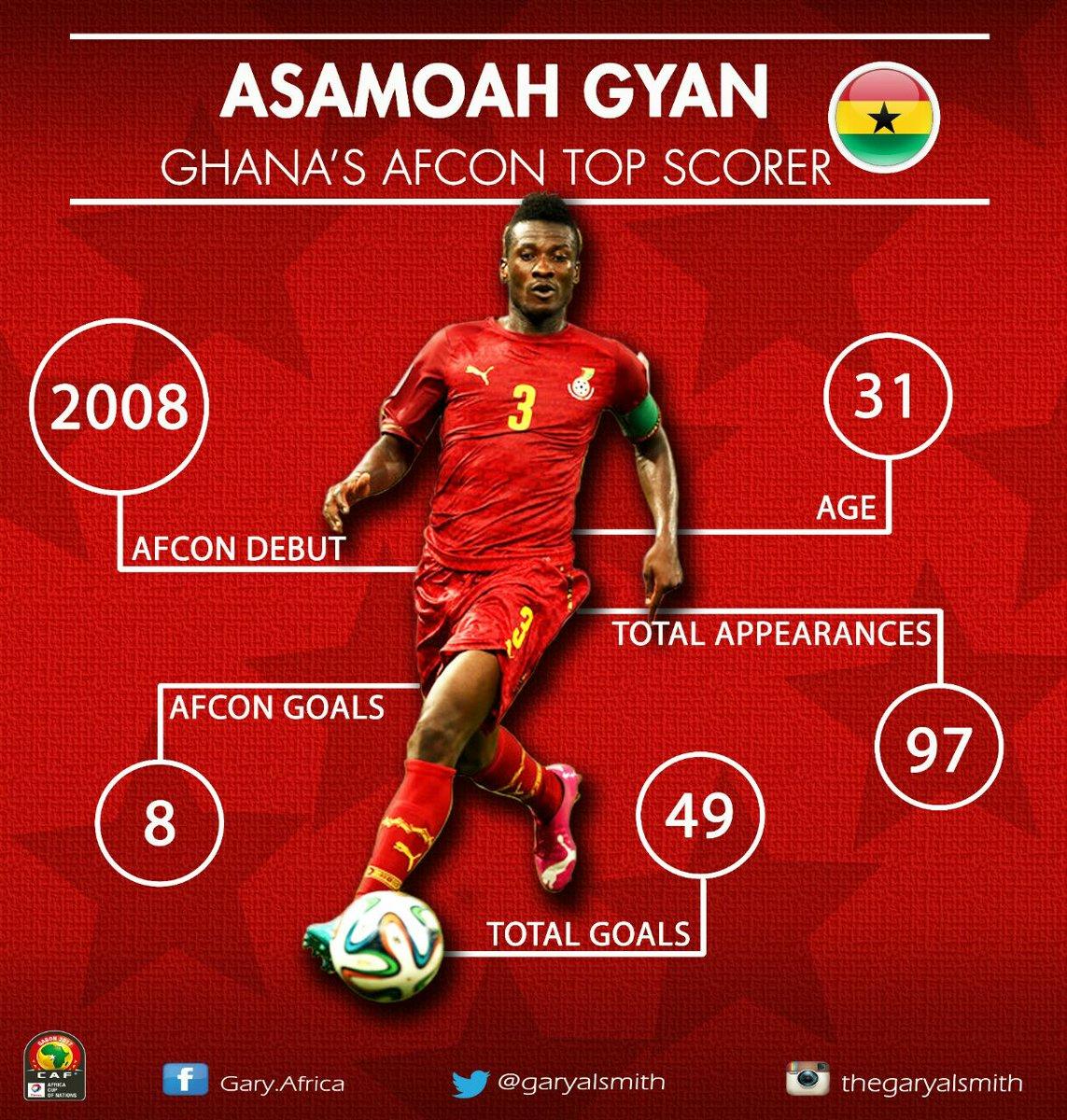 Congratulations @ASAMOAH_GYAN3.  Captain. Leader. Le-Gyan-d. 💪 https:/...
