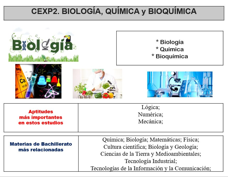 ¿Quieres estudiar BIOLOGÍA, QUÍMICA o BIOQUÍMICA? #oriéntate en: https://t.co/xnyeKXq4ln https://t.co/TUafRKry3u