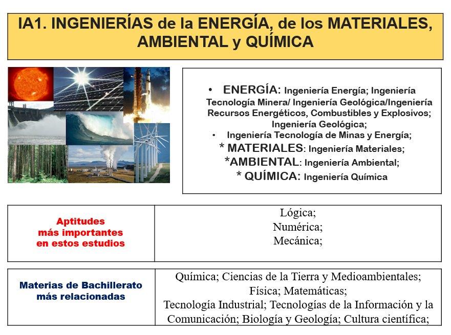 ¿Quieres estudiar  ENERGÍA, MATERIALES, QUÍMICA INDUSTRIAL o AMBIENTAL? #oriéntate en: https://t.co/dT3RXNMjf1 https://t.co/84oShI8t6N