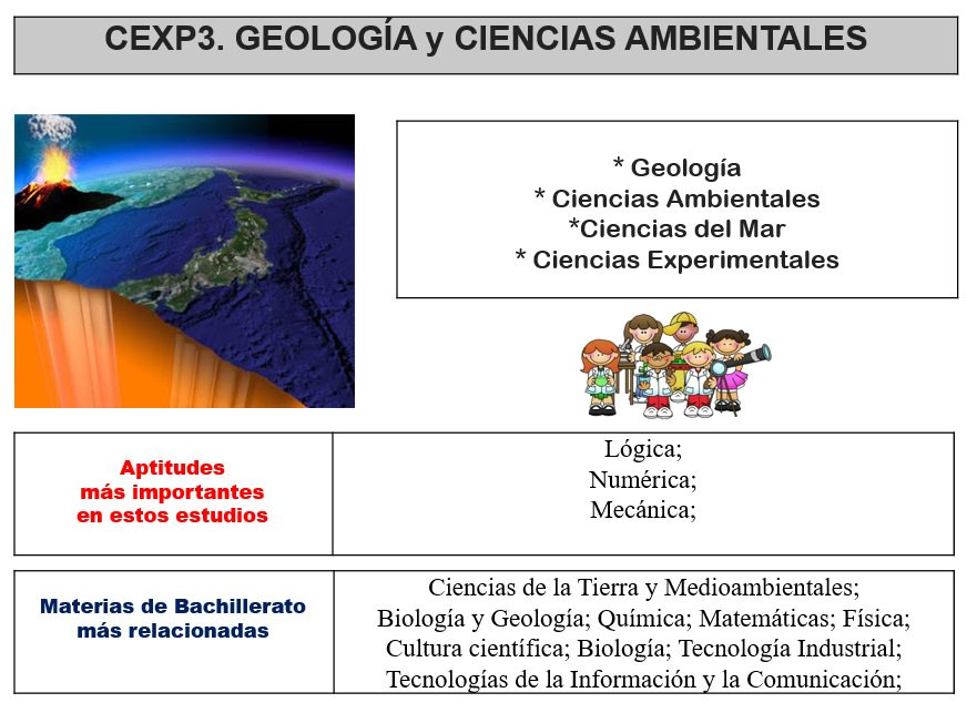¿Quieres estudiar GEOLOGÍA o CIENCIAS AMBIENTALES? #oriéntate en: https://t.co/l4Ez1rM7Nc https://t.co/KLCBW136tb