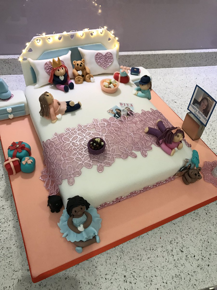 Lesley Annealexander On Twitter I Made A Birthday Cake For My
