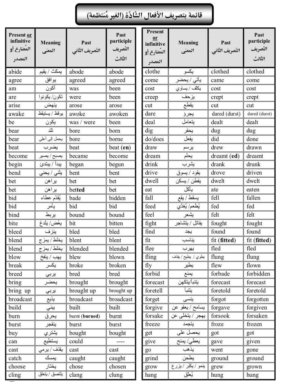 تصريف الافعال الانجليزية
