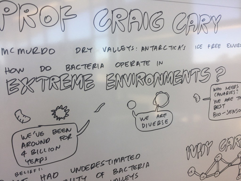 Prof Craig Cary and the importance of #bacteria @TEDxScottBase #TEDxScottBase @TEDxChCh #tedx #ted @AntarcticaNZ https://t.co/8XVYg5u7hk