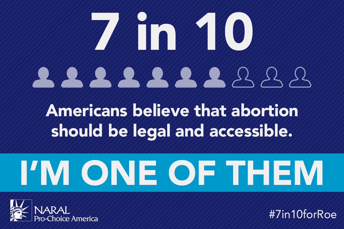 We're part of the #7in10forRoe because we #TrustWomen. #Roe44 https://...