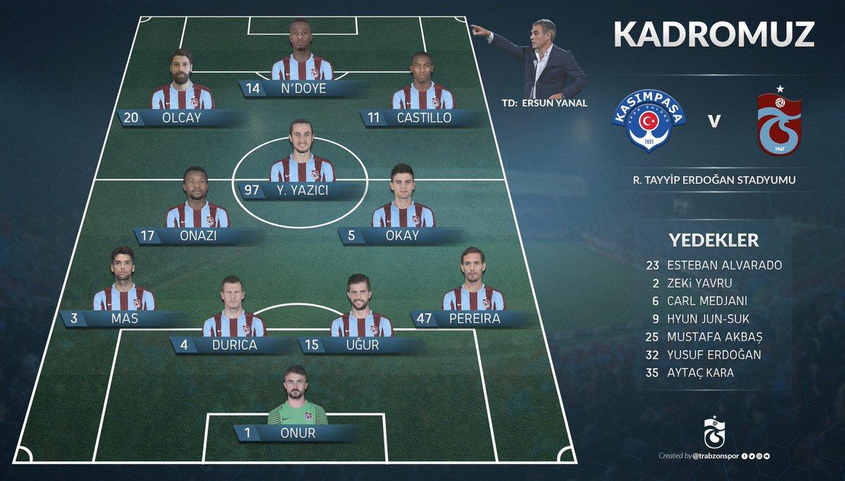 Trabzonspor'un Kasımpaşa maçı 11'i https://t.co/wgukLwBlly