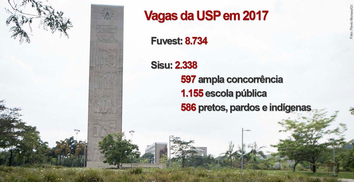 Com Sisu, nº de vagas da USP para cota racial cresce 376% em um ano. h...