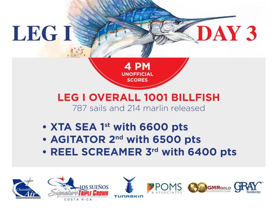 Los Suenos, CR - Congratulations to Team Xta Sea. They released 12 Marlin and 6 Sailfish to win Leg I.