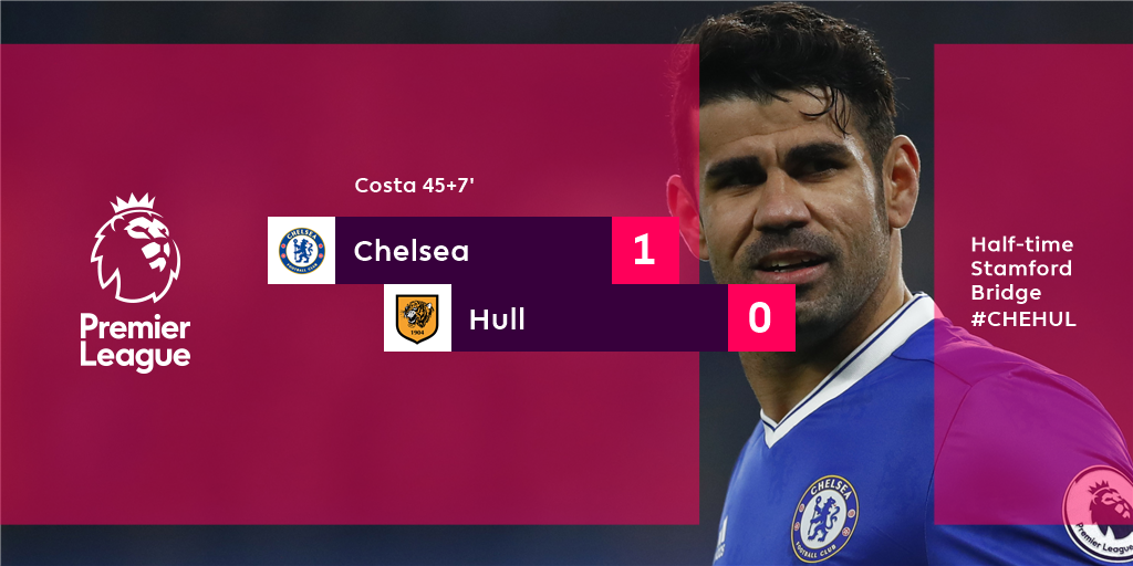 Diego Costa's back with a bang #CHEHUL https://t.co/1bnewAcK5T