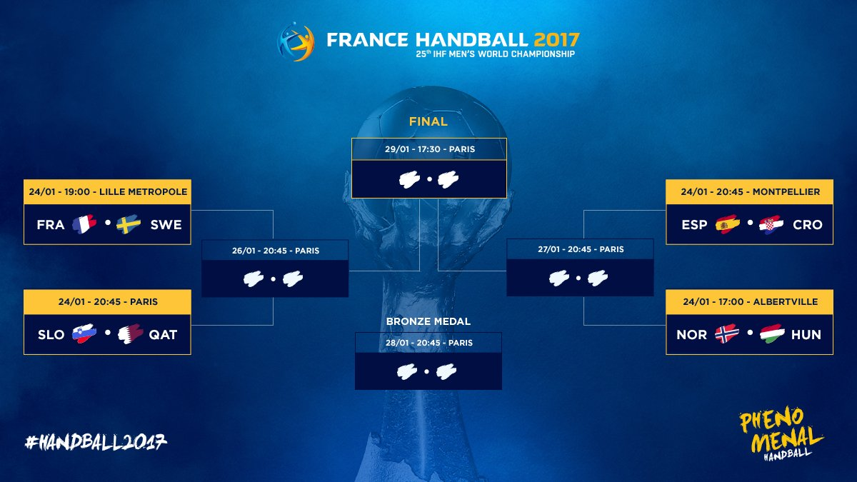 8 teams remain in the race for the World Championship title 🏆  #Handba...