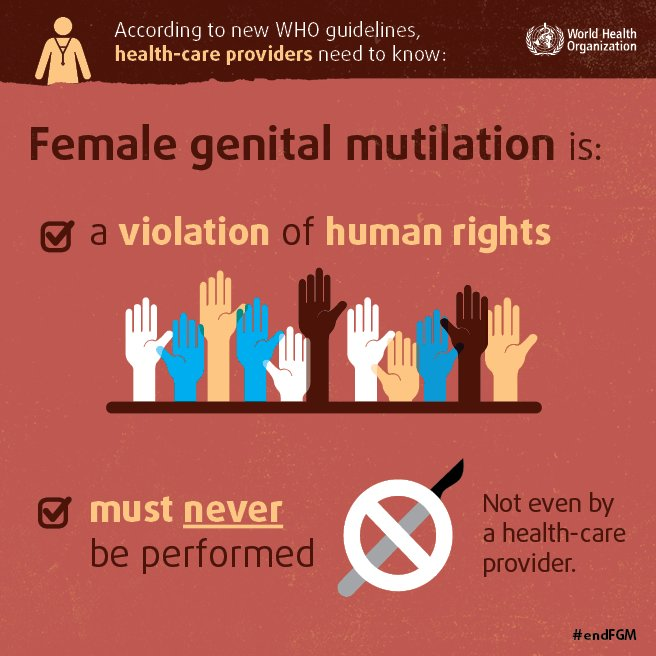 Today is Intl Day of Zero Tolerance for Female Genital Mutilation. Over 200m girls & women alive today hv undergone the procedure #EndFGM