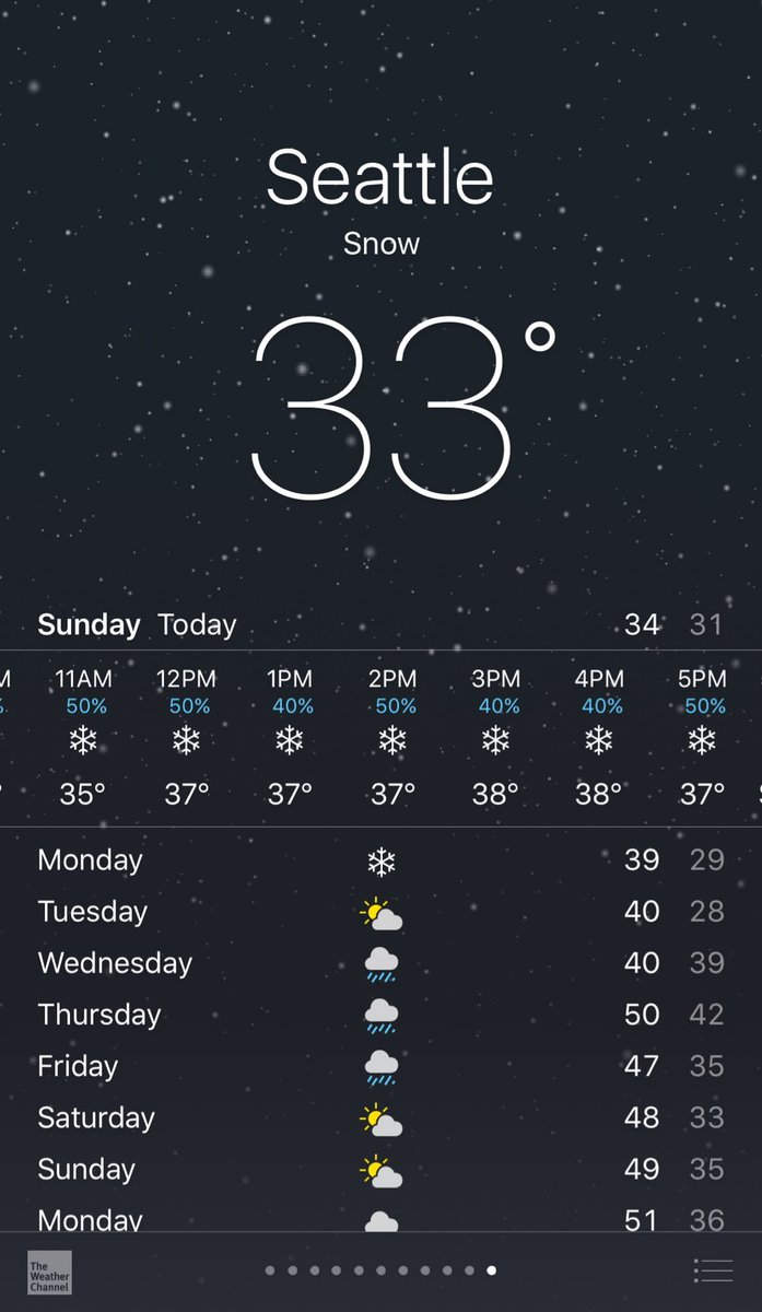 Looks like Seattle got the snow. My weather app is trying to trick me. There&#39;s no snow, remove the Monday  flake on the app. #pdx #pdxsnow <br>http://pic.twitter.com/wa4omPFw3h
