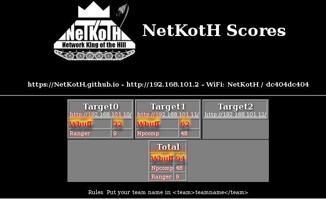 netkoth hashtag on Twitter