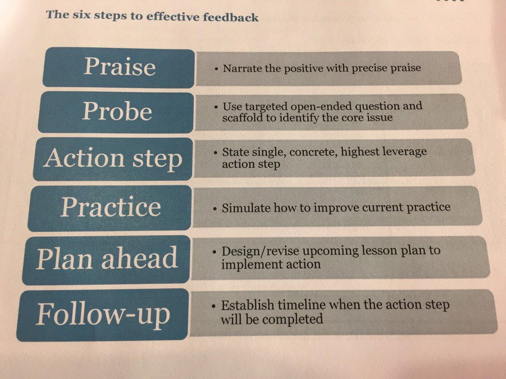 This is really interesting. Very structured. 'The six steps to effective feedback' used in @ArkSchools #Teach2017 https://t.co/zuHEX7IPgl