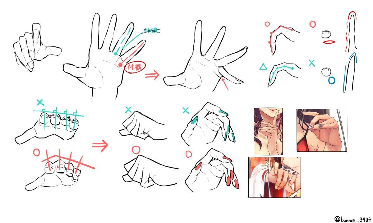 聞かれてた手の描き方じみたもの、簡単ですが、参考に少しでもなれば