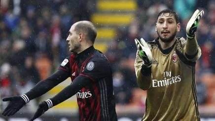 Video MILAN SAMPDORIA 0-1: rigore di Muriel e 5a sconfitta consecutiva dei rossoneri