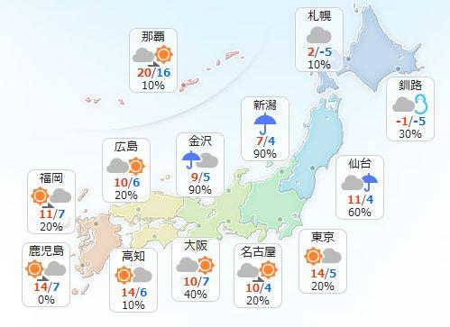 【2月6日(月)】日本海側は広く雪や雨で、東北や北陸は降り方の強まる所があるでしょう。太平洋側は晴れ…