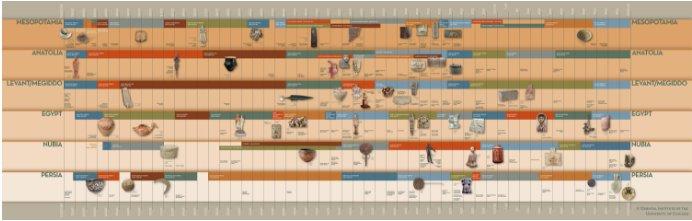 Handbook of Data Compression 2010