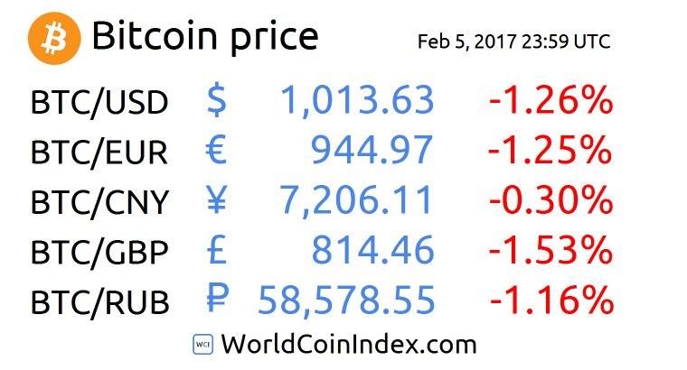 offizielle bitcoin seite