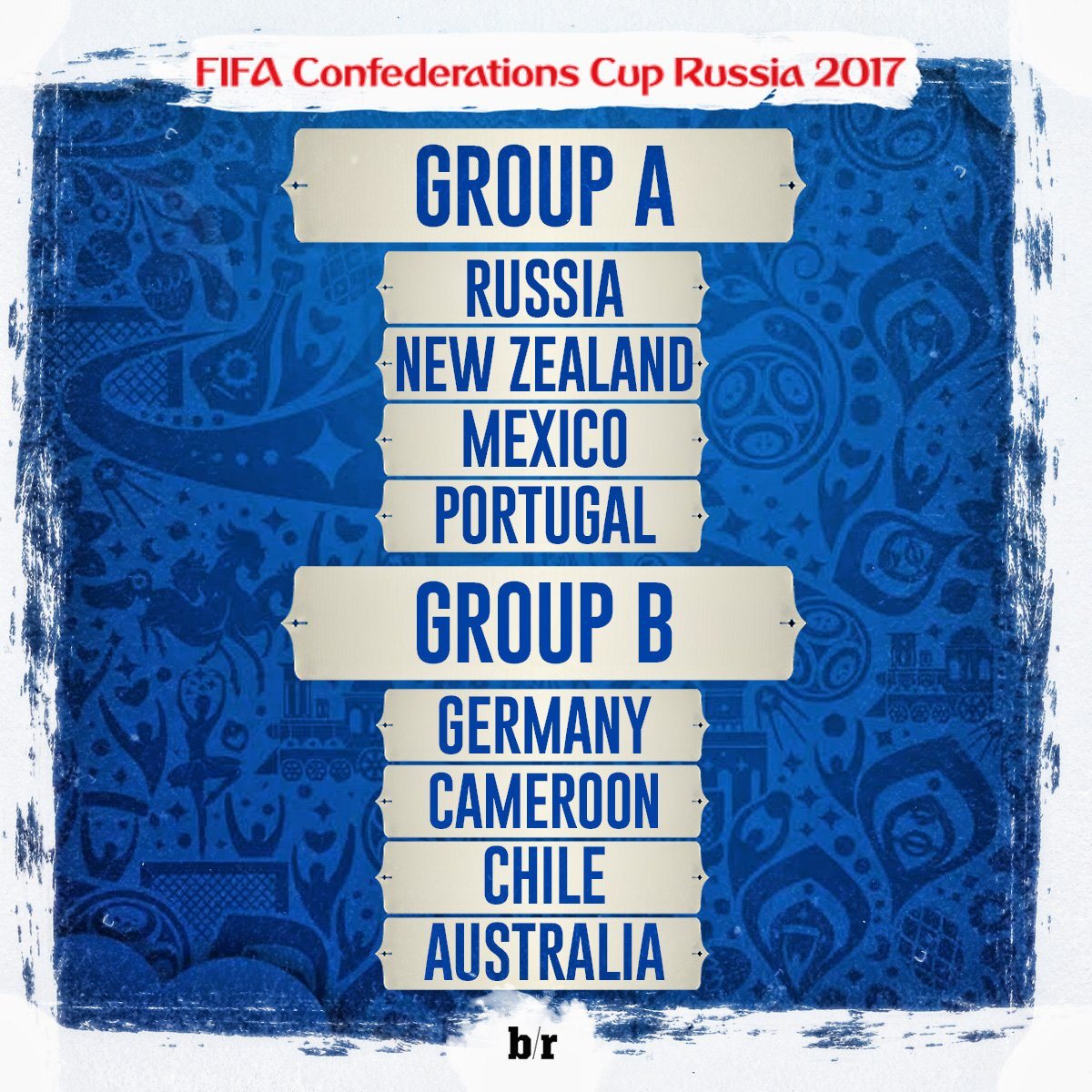 Confederation Cup Calendario.B R Football On Twitter Cameroon S Afcon2017 Win