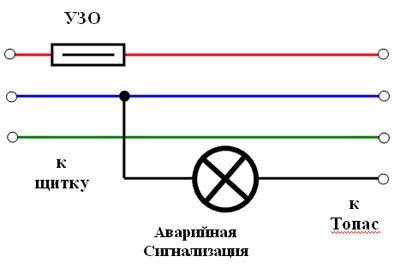 схемы подключения электрокотлов для дачи