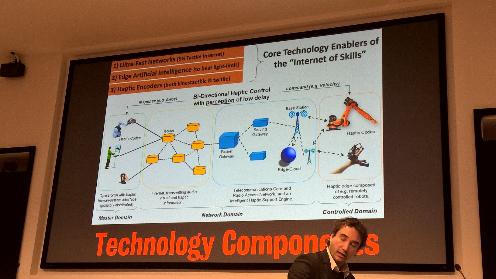 At #towards5g, @MischaDohler proposes #5G enabling human skills to be applied at a long distance, complementing machine LANs in Industry 4.0 https://t.co/ATUouvI7ek