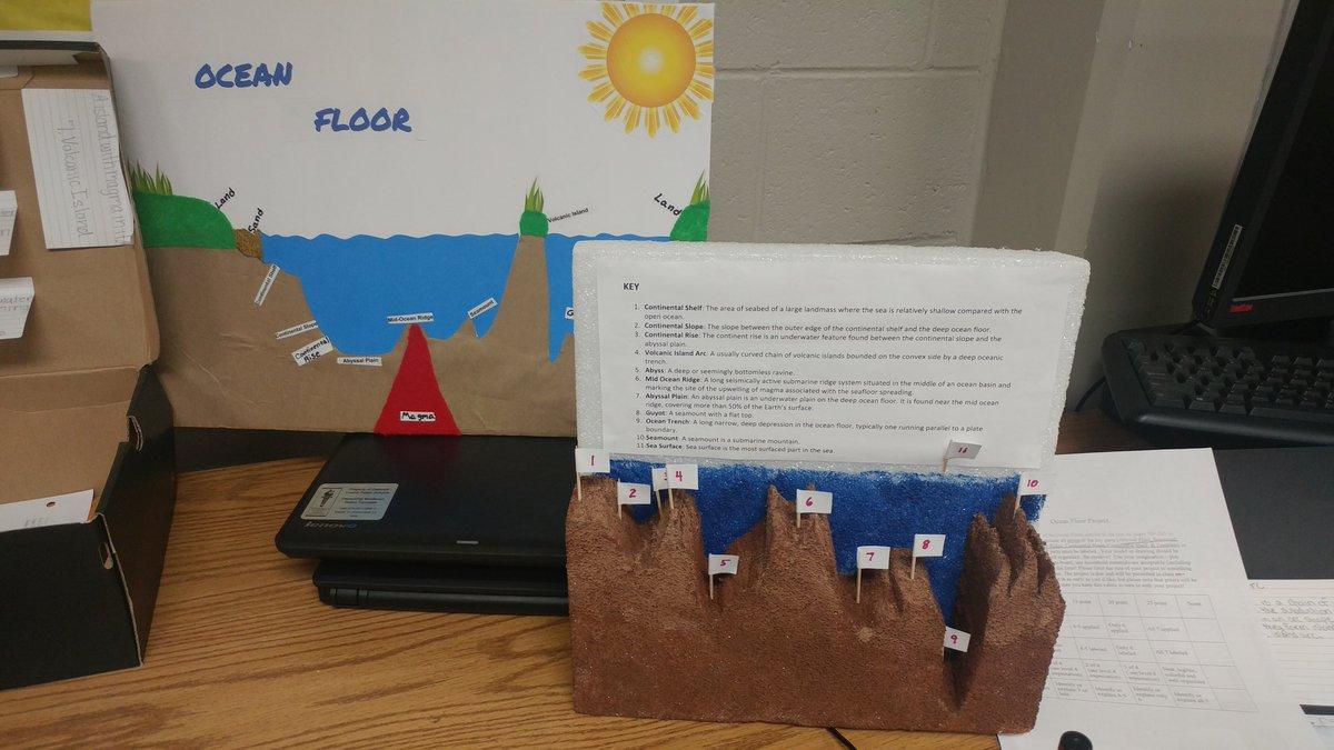 Shana V White Ed S On Twitter 6th Grade Ocean Floor Project