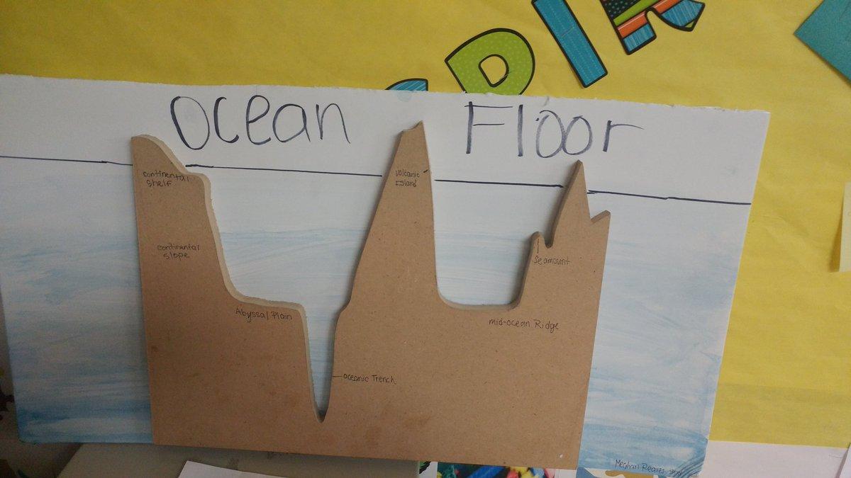 Shana V White Ed S On Twitter 6th Grade Ocean Floor