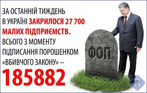 С начала года в Украине зарегистрировано более 50 тыс. новых предпринимателей, - Гройсман - Цензор.НЕТ 2886