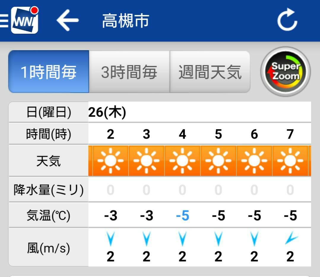新発田 市 の 1 時間 ごと の 天気 新発田市, 新潟県の1時間ごとの天気予報 -