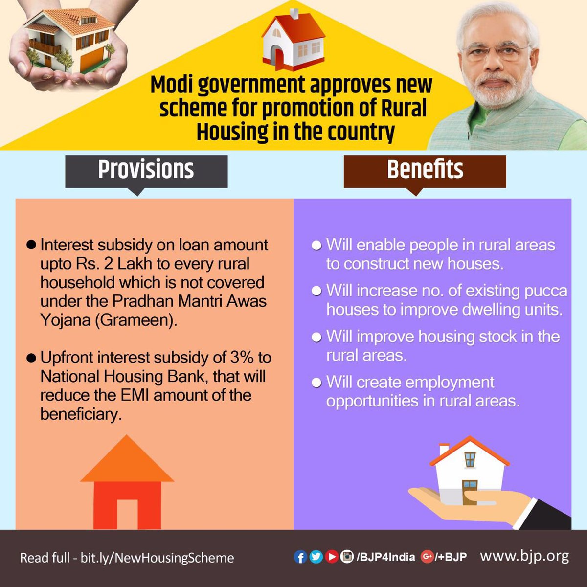 Government Apartments: Modi Government Approves New Rural Housing Scheme