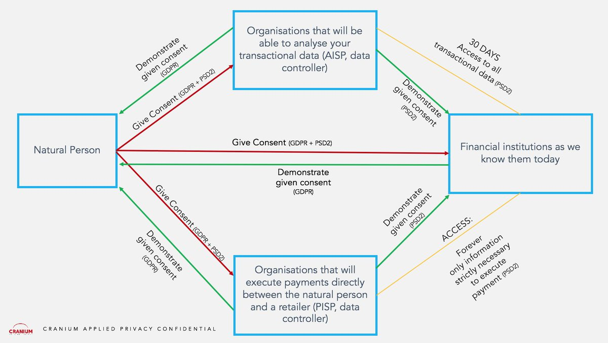 test Twitter Media - #PSD2 and the #GDPR: integrating both towards full compliance, a short overview on gdpr.be https://t.co/uspn11xNx4 https://t.co/GwRPoq3PN0