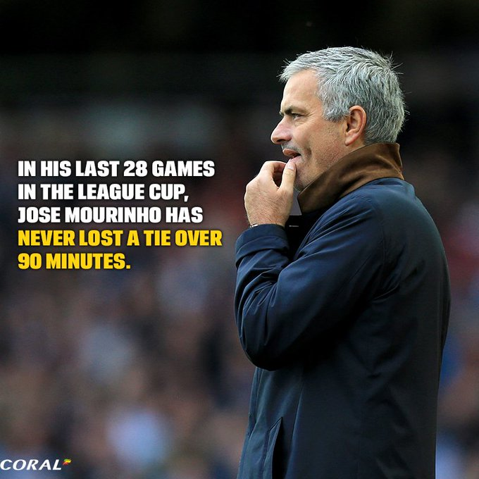 Happy Birthday Jose Mourinho. The man who has this incredible League Cup record
