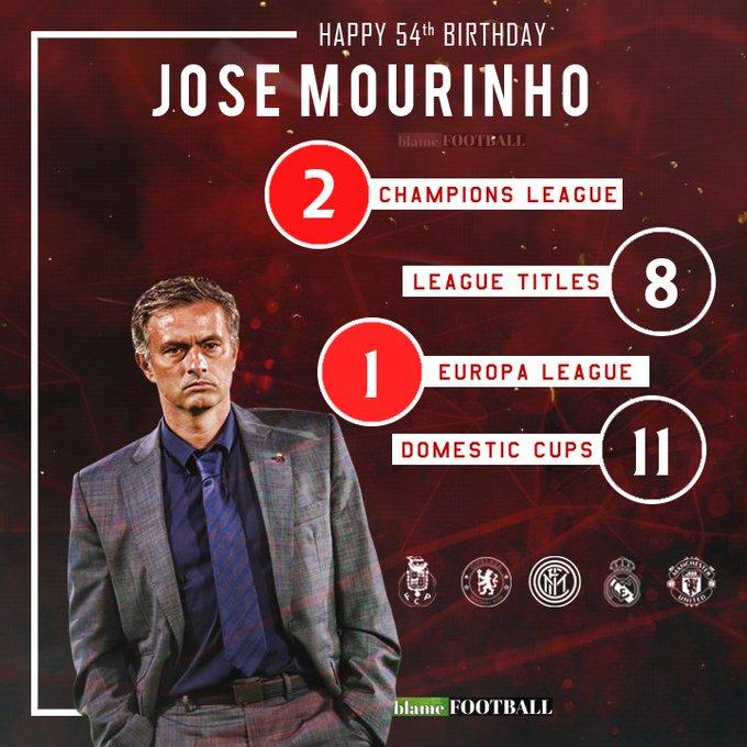 Happy birthday José Mourinho!