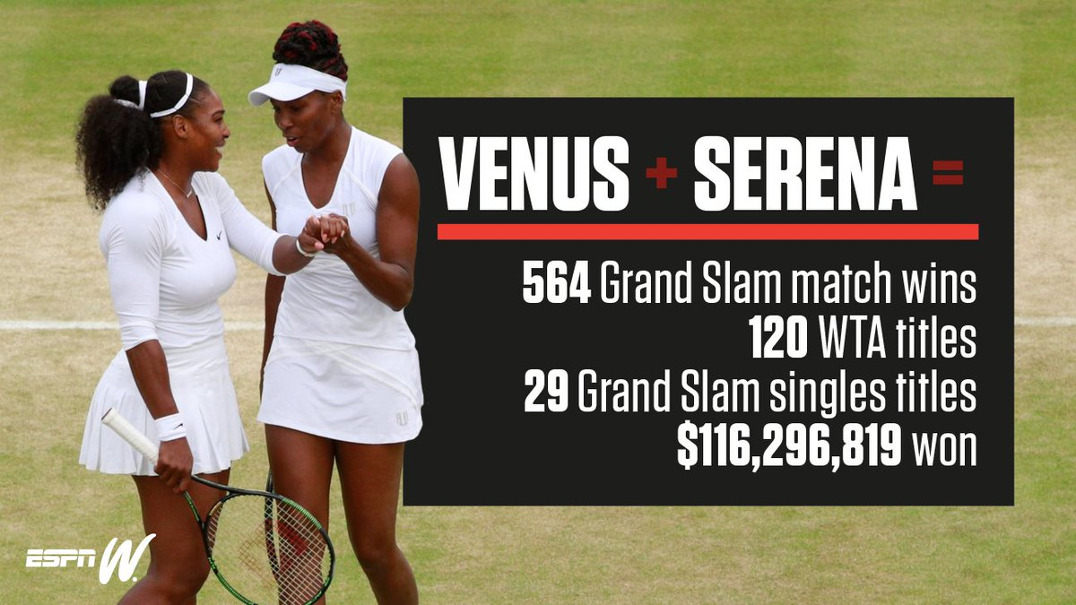 DIRETTA TENNIS: Venus-Serena Williams Streaming Rojadirecta TV Gratis Video, ultime notizie e links online Finale Australia Open 2017