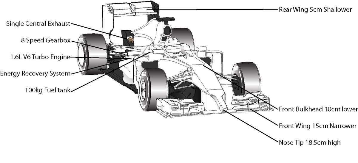 how to draw a f1 car