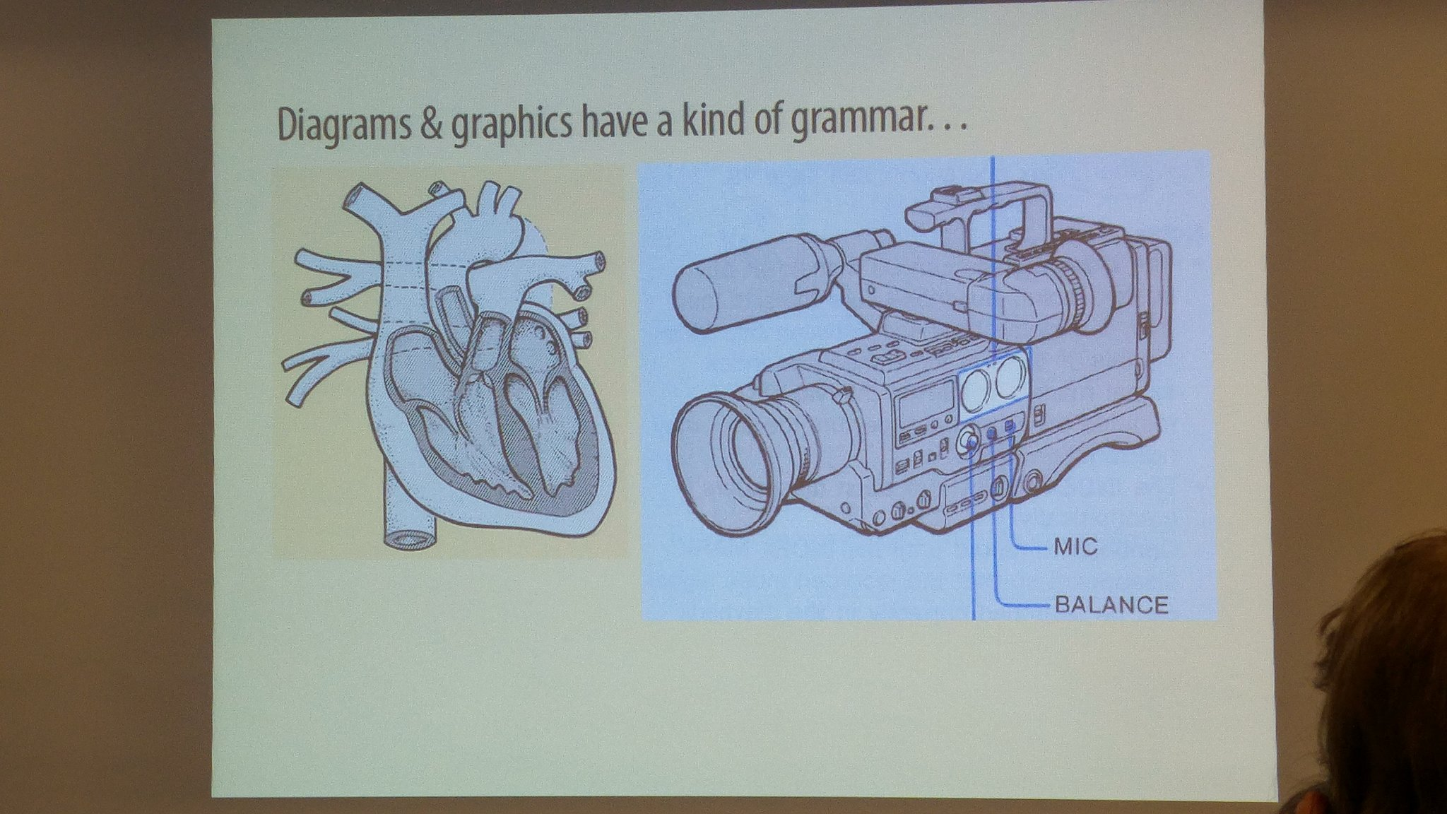 Diagrams and tech drawings involve deliberate simplification #infodesign #netikx83 https://t.co/uGsOw8QSVR