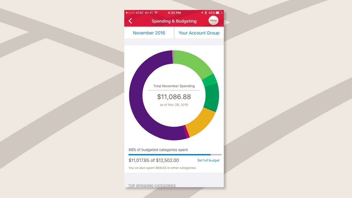bank of america news on twitter our new spending budgeting tool