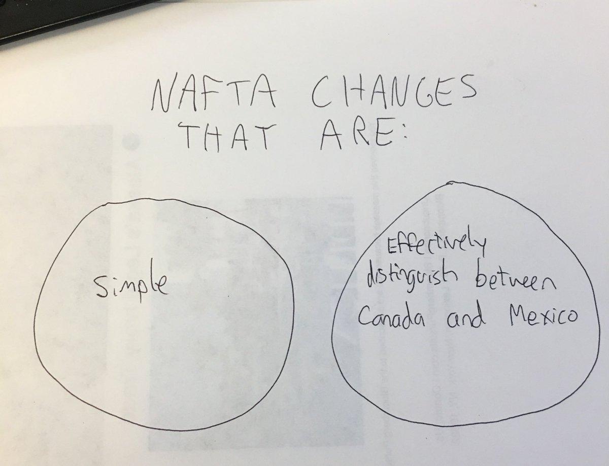 Luke kawa on twitter canadas trump trade problem in one venn luke kawa on twitter canadas trump trade problem in one venn diagram pooptronica